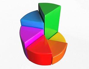 3D Pie Graph 2 model