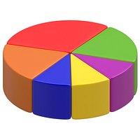 Pie Chart 03