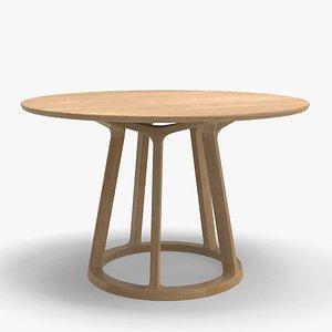 Artisan Pivot Table 3D