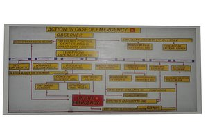Emergency poster 02 3D model