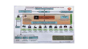 3D Emergency Response Team Poster model