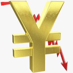 3D graph yen symbol